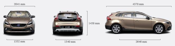 Размеры машины